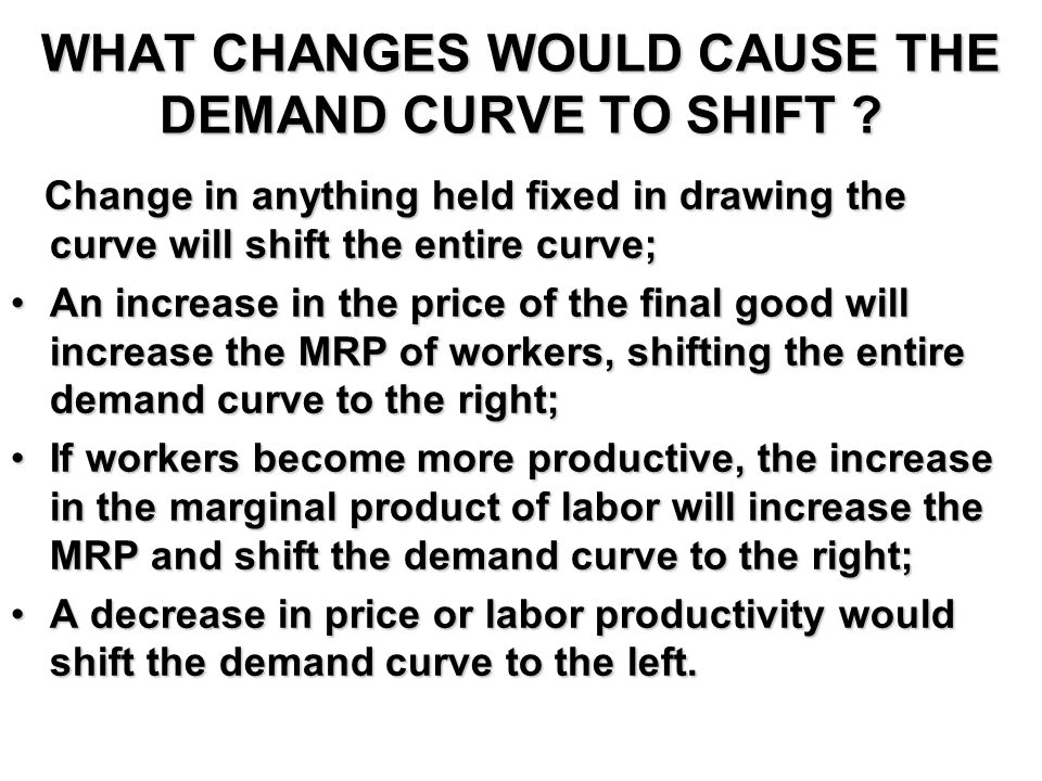 WHAT CHANGES WOULD CAUSE THE DEMAND CURVE TO SHIFT .