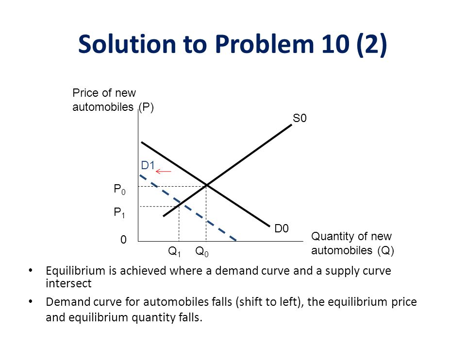 What will happen to the equilibrium quantity and price of potatoes if population increases and a new, higher-yielding variety of potato plant is developed.