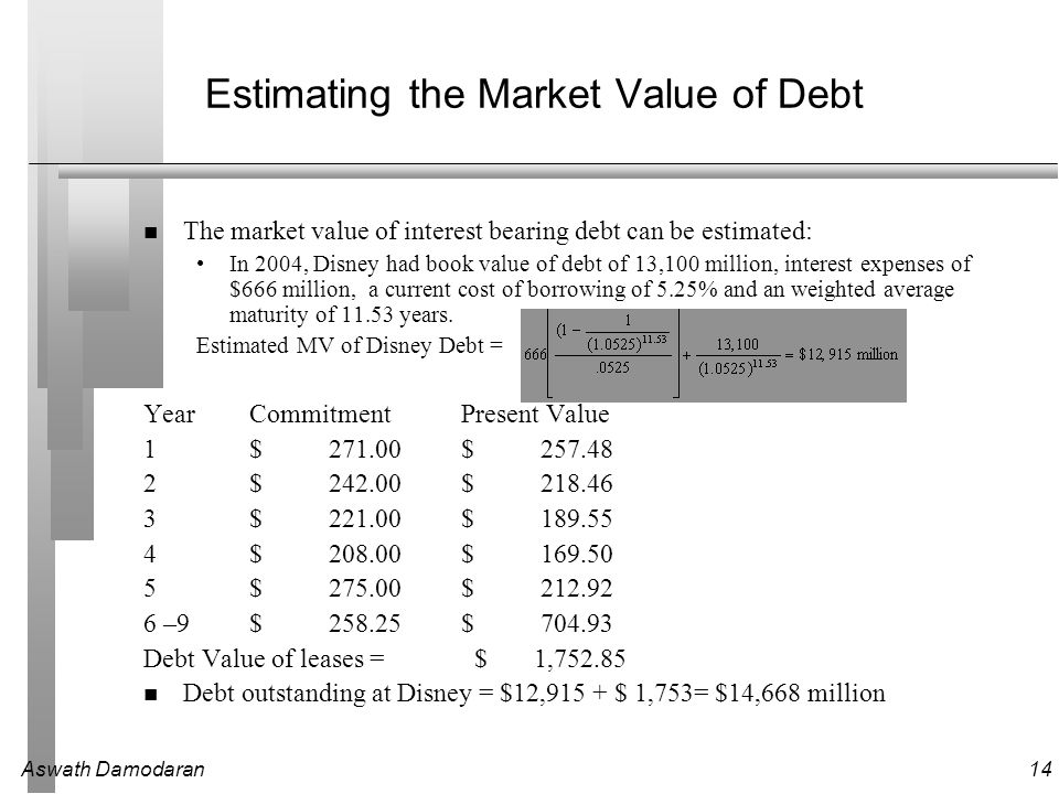 Aswath Damodaran14 Estimating the Market Value of Debt The market value of interest bearing debt can be estimated: In 2004, Disney had book value of debt of 13,100 million, interest expenses of $666 million, a current cost of borrowing of 5.25% and an weighted average maturity of 11.53 years.
