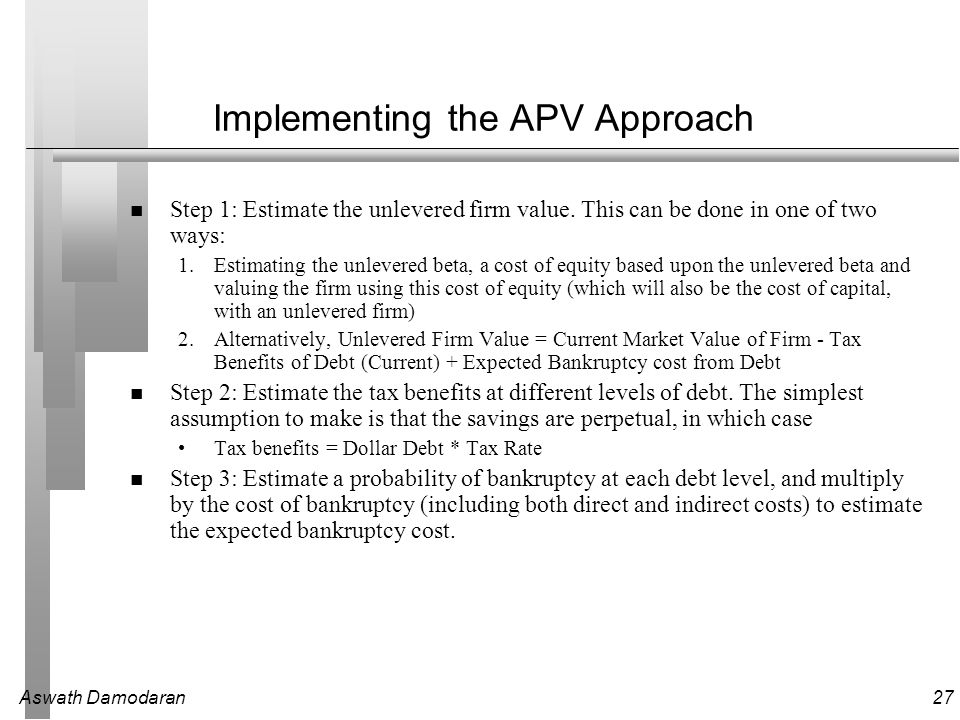 Aswath Damodaran27 Implementing the APV Approach Step 1: Estimate the unlevered firm value.