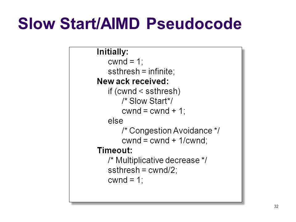 32 Slow Start/AIMD Pseudocode Initially: cwnd = 1; ssthresh = infinite; New ack received: if (cwnd < ssthresh) /* Slow Start*/ cwnd = cwnd + 1; else /