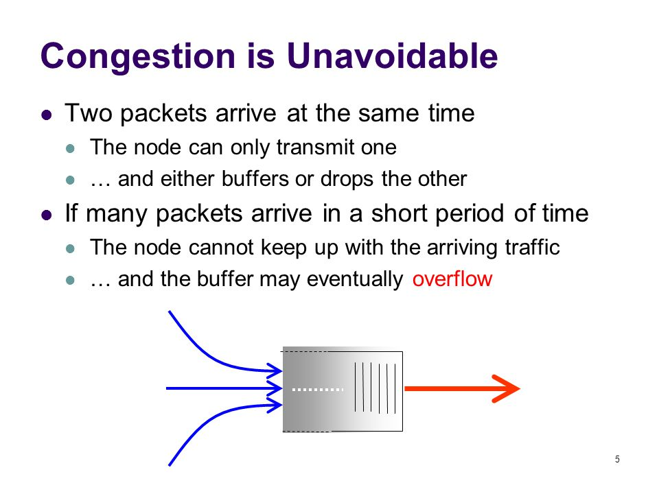 6 Congestion Collapse Definition: Increase in network load results in a decrease of useful work done Due to: Undelivered packets Packets consume resources and are dropped later in network Spurious retransmissions of packets still in flight Unnecessary retransmissions lead to more load.