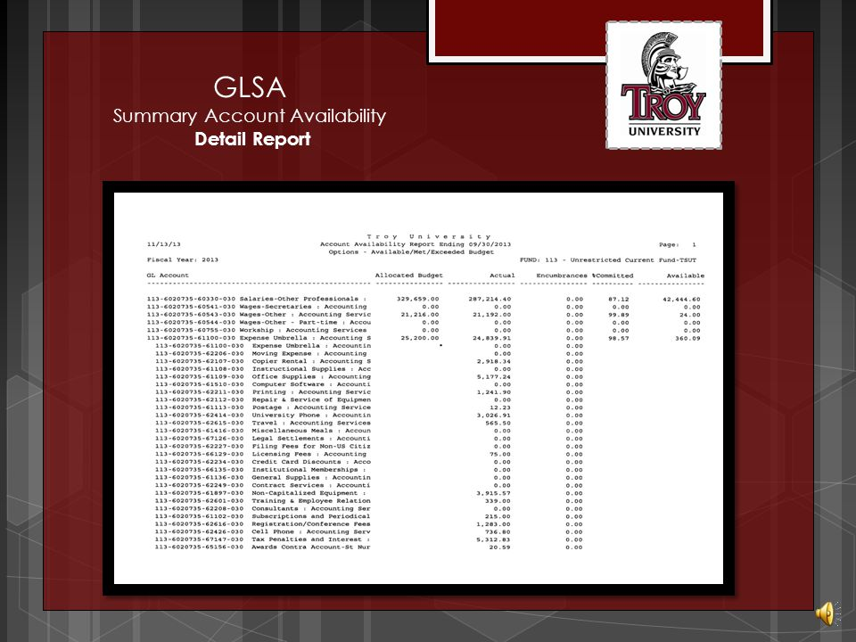 GLSA Summary Account Availability Summary Report
