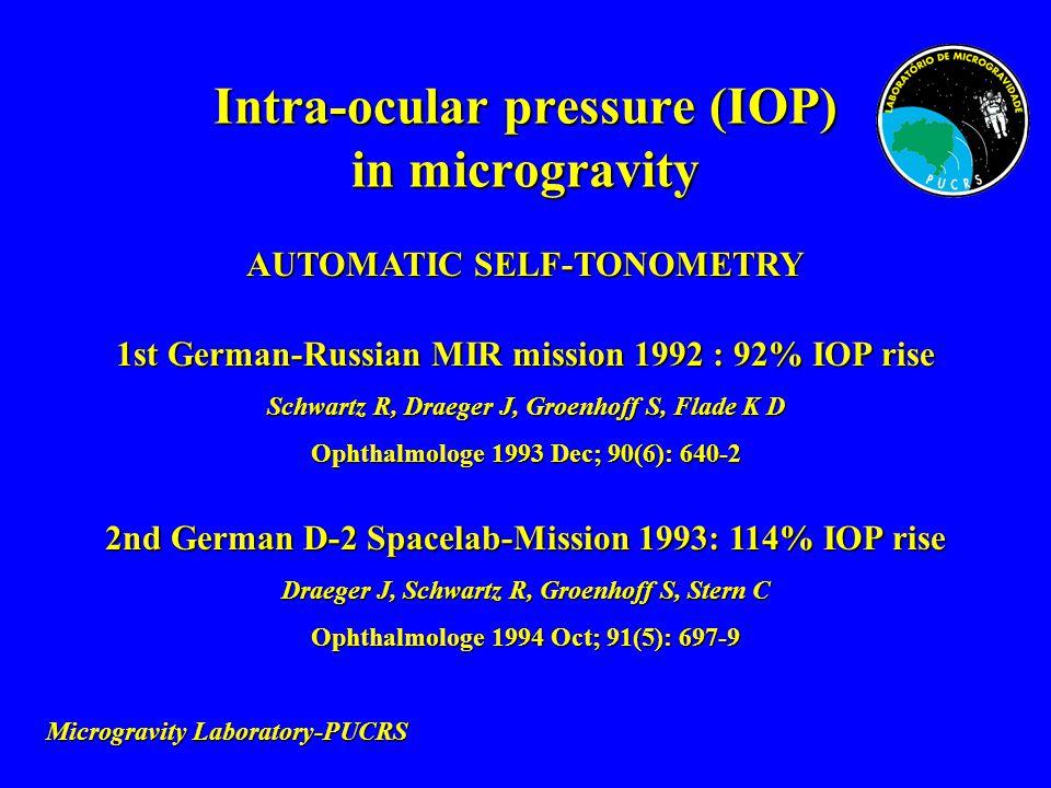 IOP during parabolic flight IOP increased 58% (19 mmHg) during parabolic flight (20 s of µG) compared to baseline values (12 mmHg) ( n =11) Mader TH et al., Am J Ophtalmol.