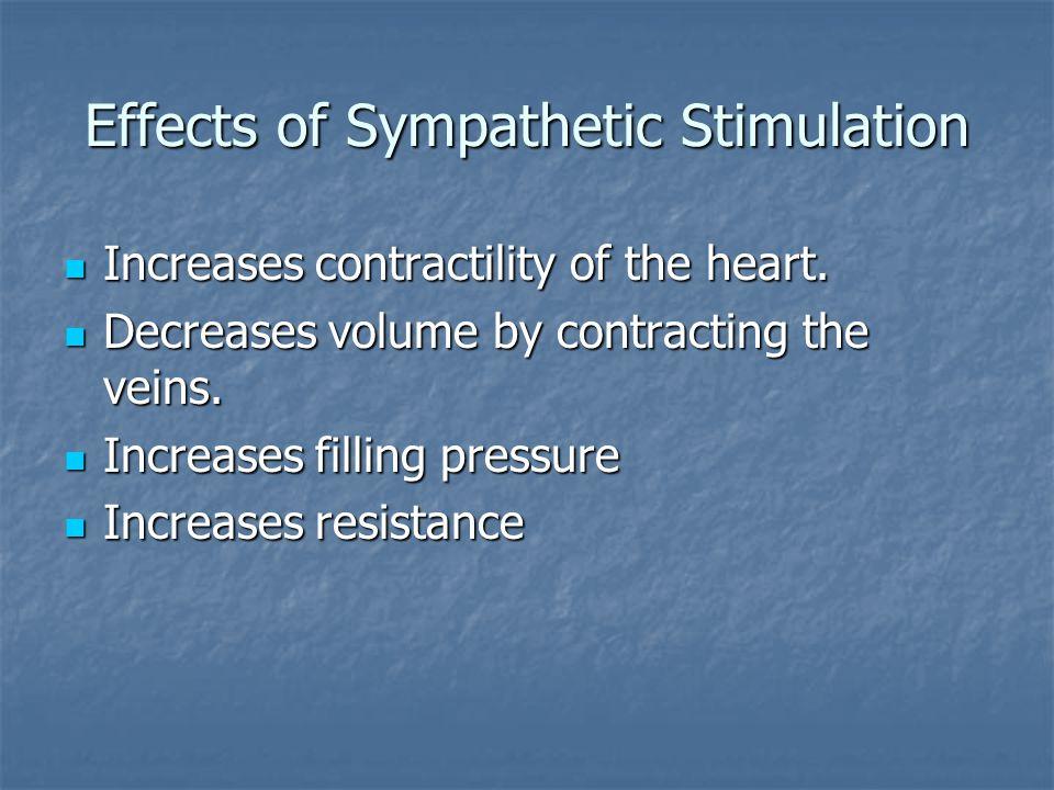Effects of Sympathetic Stimulation Increases contractility of the heart. Increases contractility of the heart. Decreases volume by contracting the vei