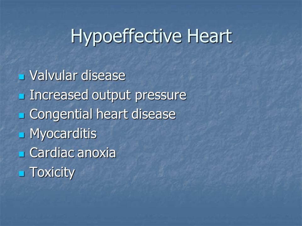 Hypoeffective Heart Valvular disease Valvular disease Increased output pressure Increased output pressure Congential heart disease Congential heart di