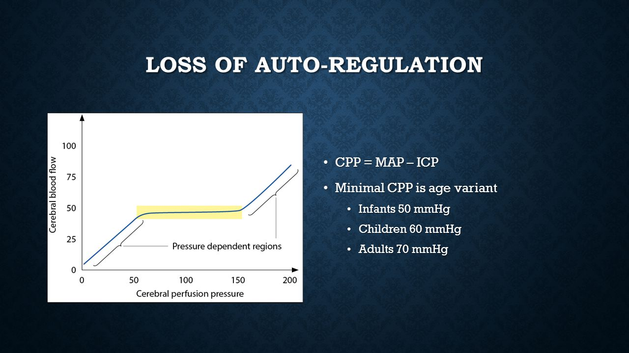 LOSS OF AUTO-REGULATION CPP = MAP – ICP Minimal CPP is age variant Infants 50 mmHg Children 60 mmHg Adults 70 mmHg