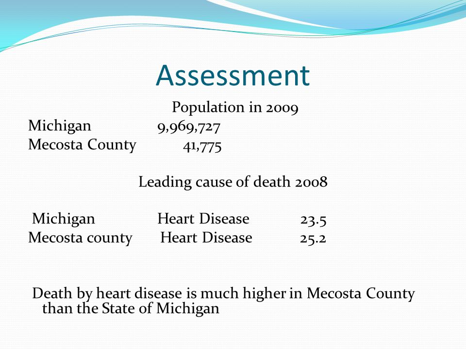 Assessment Population in 2009 Michigan 9,969,727 Mecosta County 41,775 Leading cause of death 2008 Michigan Heart Disease 23.5 Mecosta county Heart Disease 25.2 Death by heart disease is much higher in Mecosta County than the State of Michigan