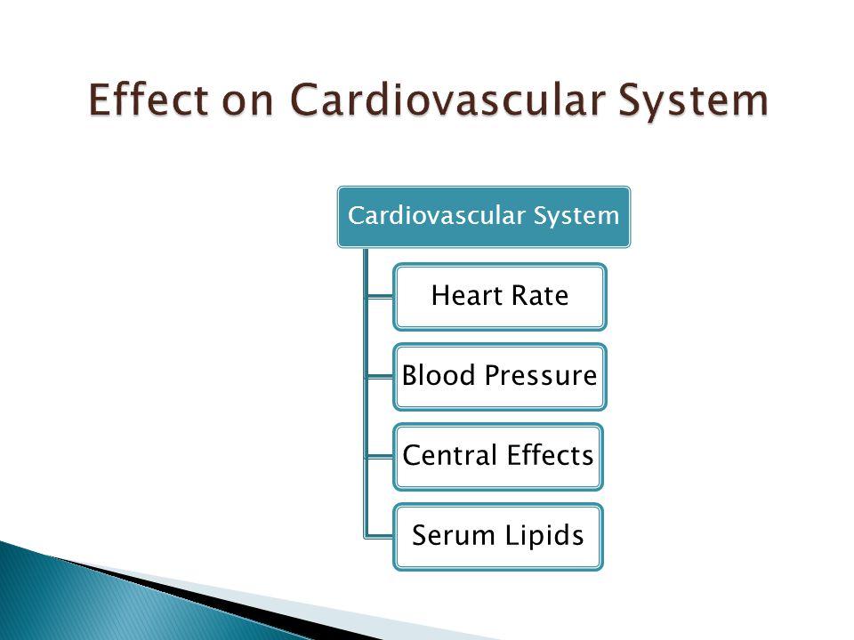 Cardiovascular System Heart RateBlood PressureCentral EffectsSerum Lipids