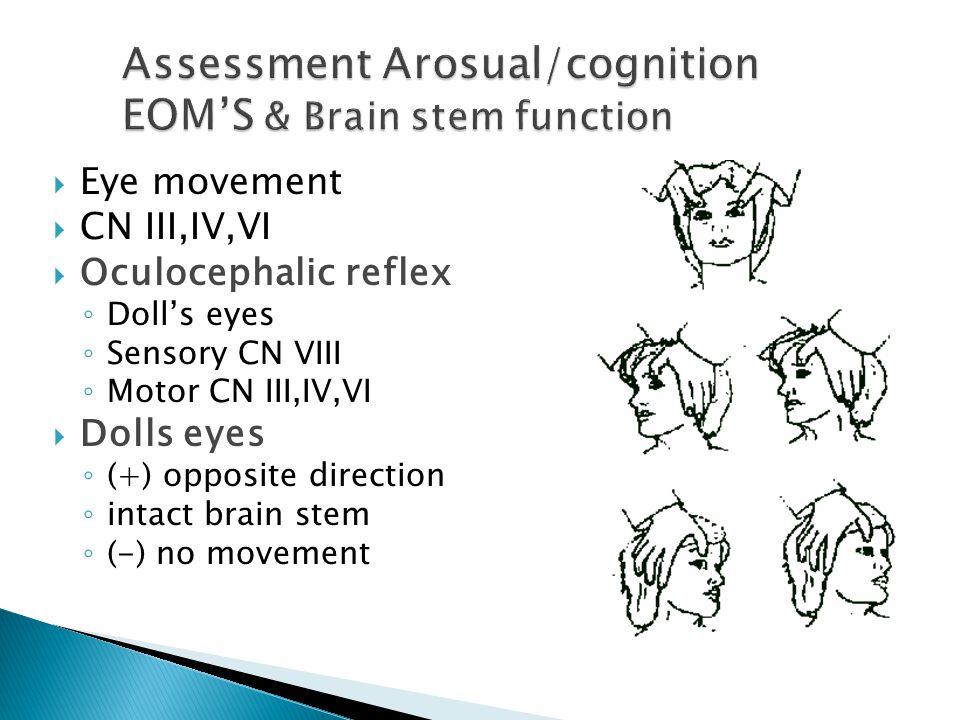  Eye movement  CN III,IV,VI  Oculocephalic reflex ◦ Doll's eyes ◦ Sensory CN VIII ◦ Motor CN III,IV,VI  Dolls eyes ◦ (+) opposite direction ◦ inta