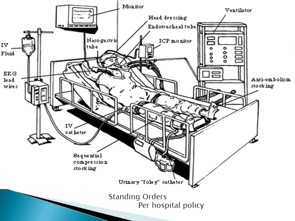Standing Orders Per hospital policy
