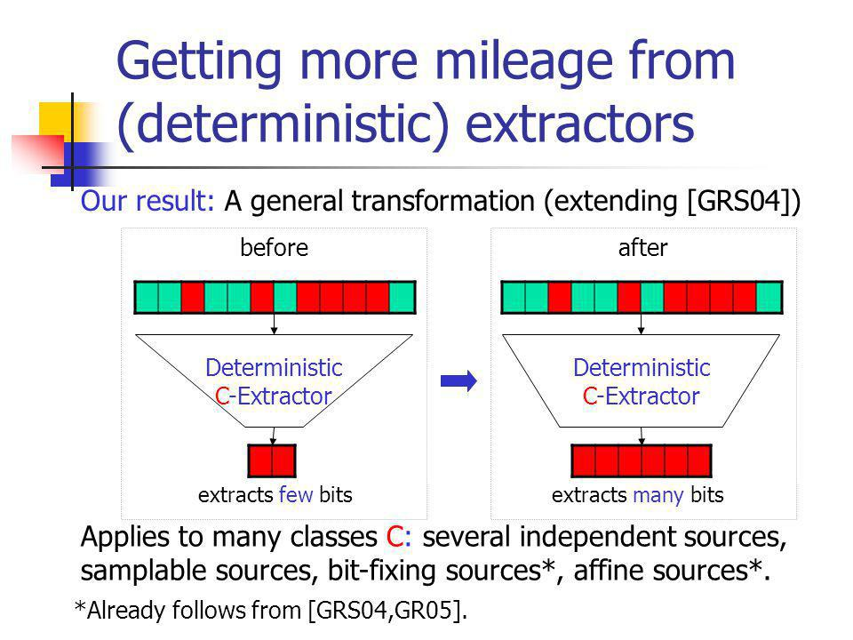 Getting more mileage from (deterministic) extractors before Deterministic C-Extractor extracts few bits Our result: A general transformation (extending [GRS04]) Deterministic C-Extractor extracts many bits after Applies to many classes C: several independent sources, samplable sources, bit-fixing sources*, affine sources*.