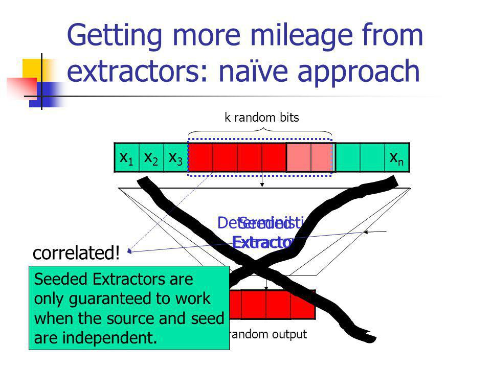 Getting more mileage from extractors: naïve approach x1x1 x2x2 x3x3 xnxn k random bits Deterministic Extractor random output Seeded Extractor Seeded Extractors are only guaranteed to work when the source and seed are independent.
