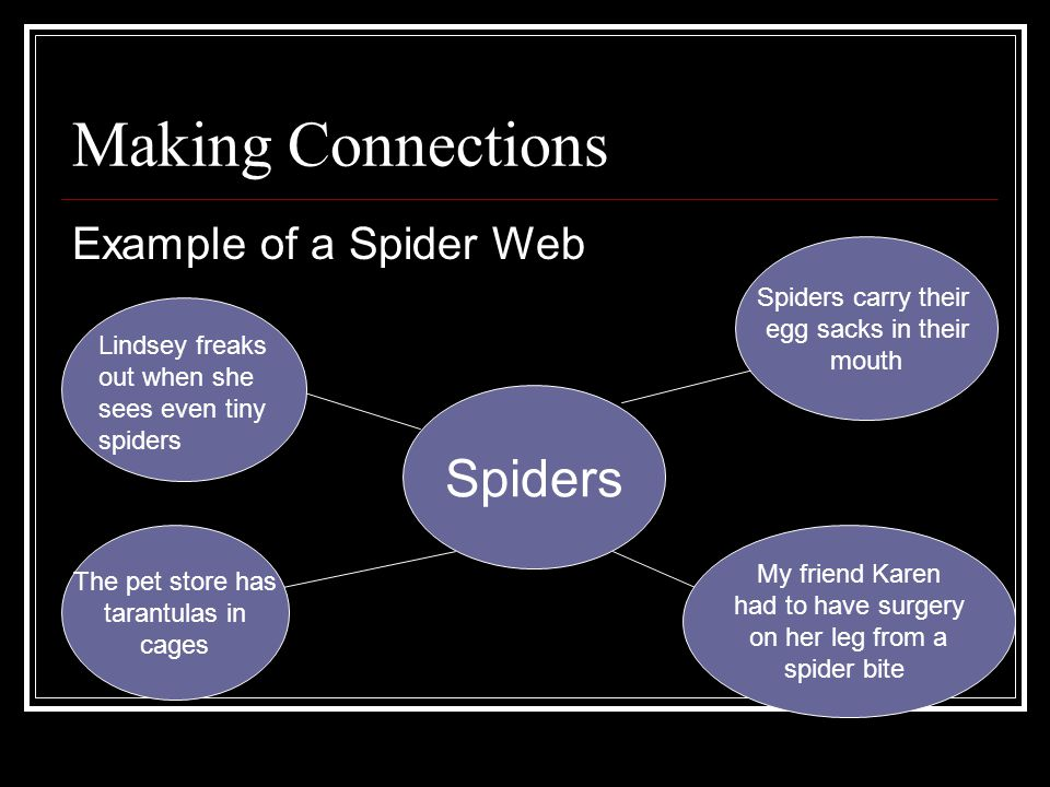Making Connections Let's take a 2-minute look at how rich our background knowledge is right now. In your Writer's Notebook (WN), make a quick web of e