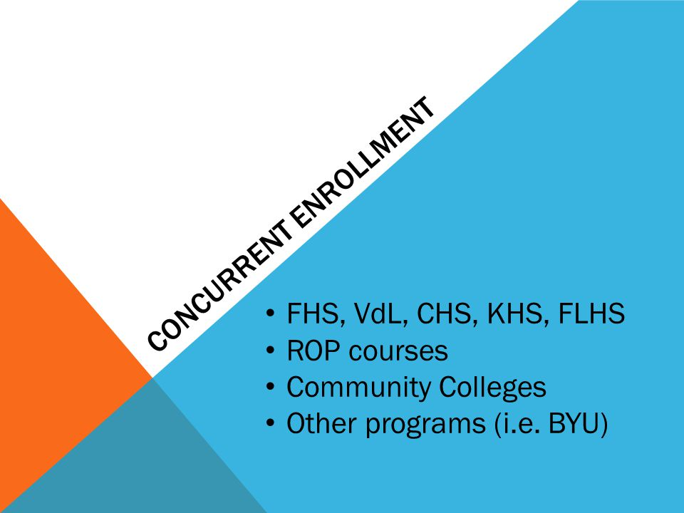 CONCURRENT ENROLLMENT FHS, VdL, CHS, KHS, FLHS ROP courses Community Colleges Other programs (i.e.