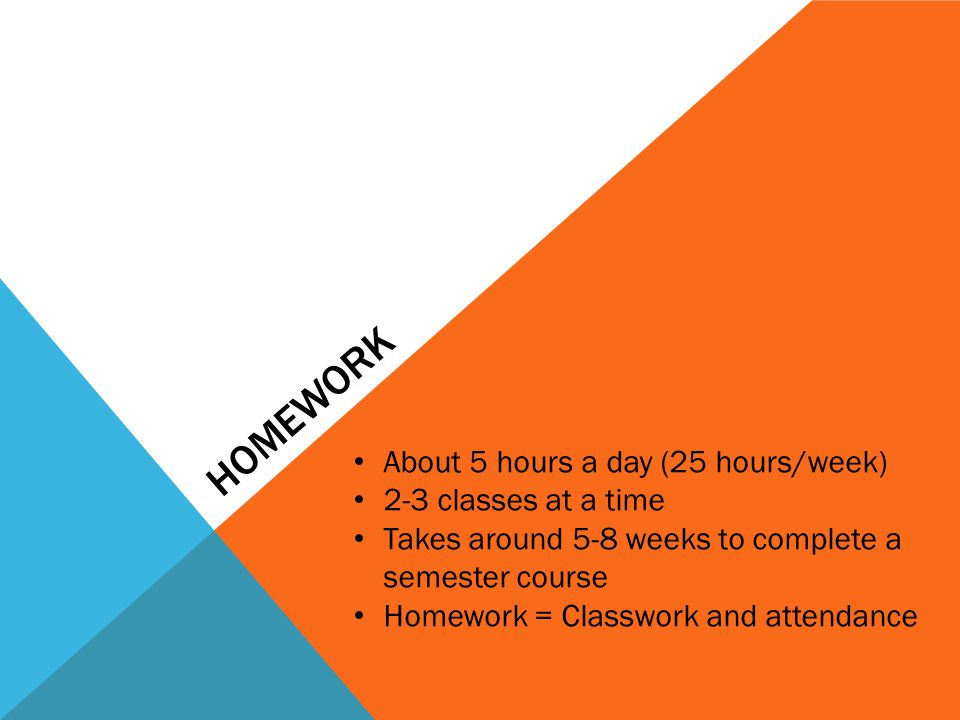 HOMEWORK About 5 hours a day (25 hours/week) 2-3 classes at a time Takes around 5-8 weeks to complete a semester course Homework = Classwork and attendance