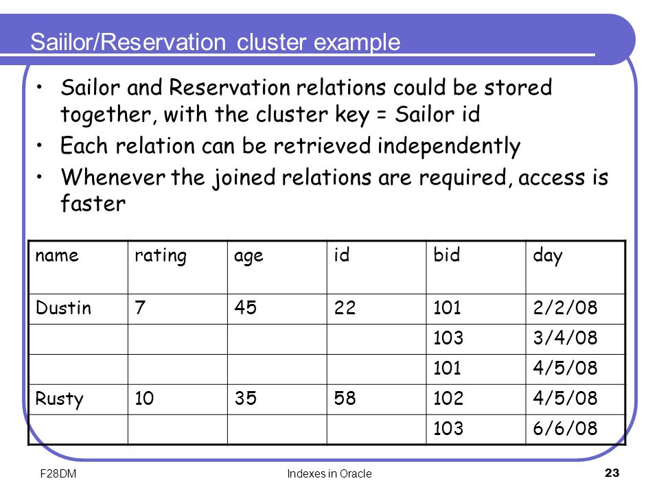 F28DMIndexes in Oracle23 Saiilor/Reservation cluster example Sailor and Reservation relations could be stored together, with the cluster key = Sailor