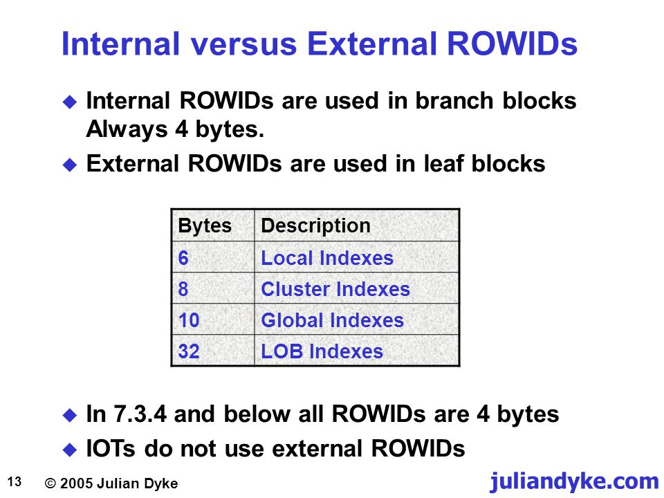 © 2005 Julian Dyke juliandyke.com 13 Internal versus External ROWIDs  Internal ROWIDs are used in branch blocks Always 4 bytes.  External ROWIDs are