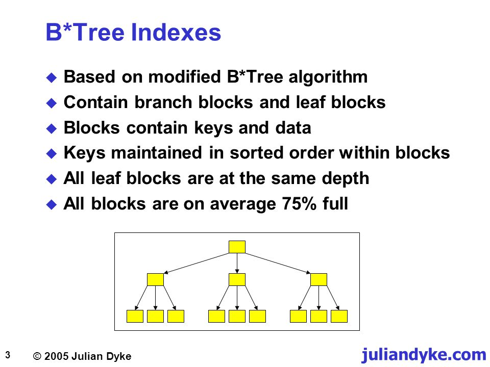 © 2005 Julian Dyke juliandyke.com 3 B*Tree Indexes  Based on modified B*Tree algorithm  Contain branch blocks and leaf blocks  Blocks contain keys