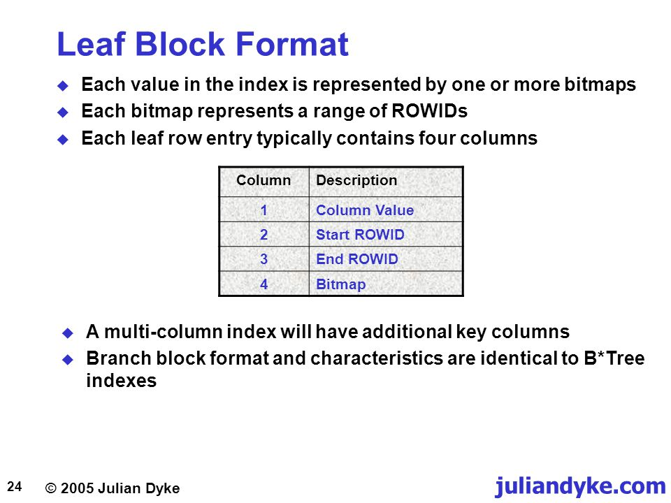 © 2005 Julian Dyke juliandyke.com 24 Leaf Block Format  Each value in the index is represented by one or more bitmaps  Each bitmap represents a range of ROWIDs  Each leaf row entry typically contains four columns ColumnDescription 1Column Value 2Start ROWID 3End ROWID 4Bitmap  A multi-column index will have additional key columns  Branch block format and characteristics are identical to B*Tree indexes