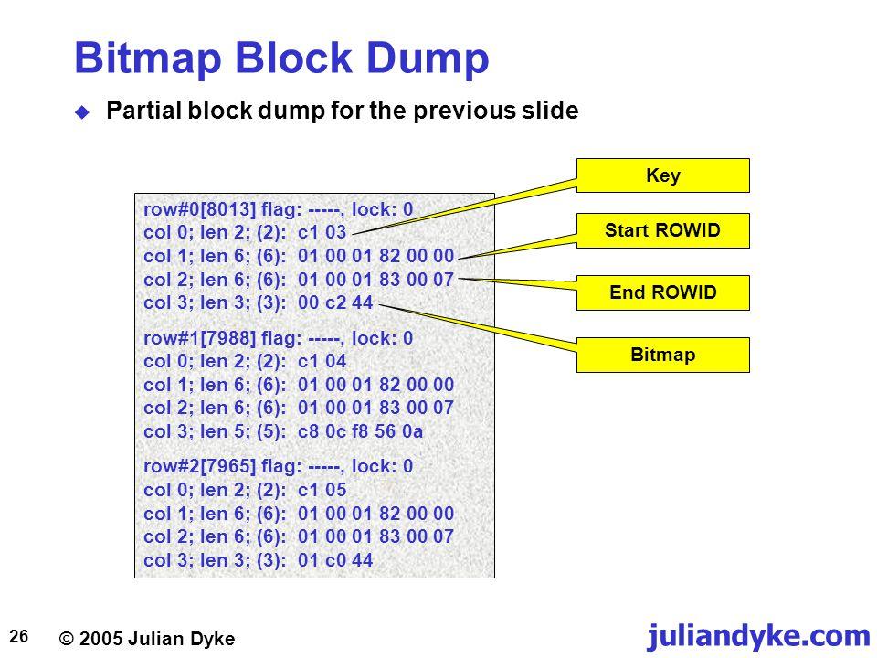 © 2005 Julian Dyke juliandyke.com 26 Bitmap Block Dump  Partial block dump for the previous slide row#0[8013] flag: -----, lock: 0 col 0; len 2; (2):