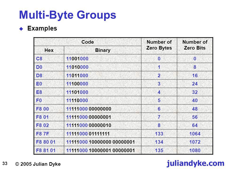 © 2005 Julian Dyke juliandyke.com 33 Multi-Byte Groups  Examples CodeNumber of Zero Bytes Number of Zero Bits HexBinary C81100100000 D01101000018 D81
