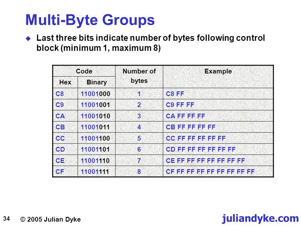 © 2005 Julian Dyke juliandyke.com 34 Multi-Byte Groups  Last three bits indicate number of bytes following control block (minimum 1, maximum 8) CodeN