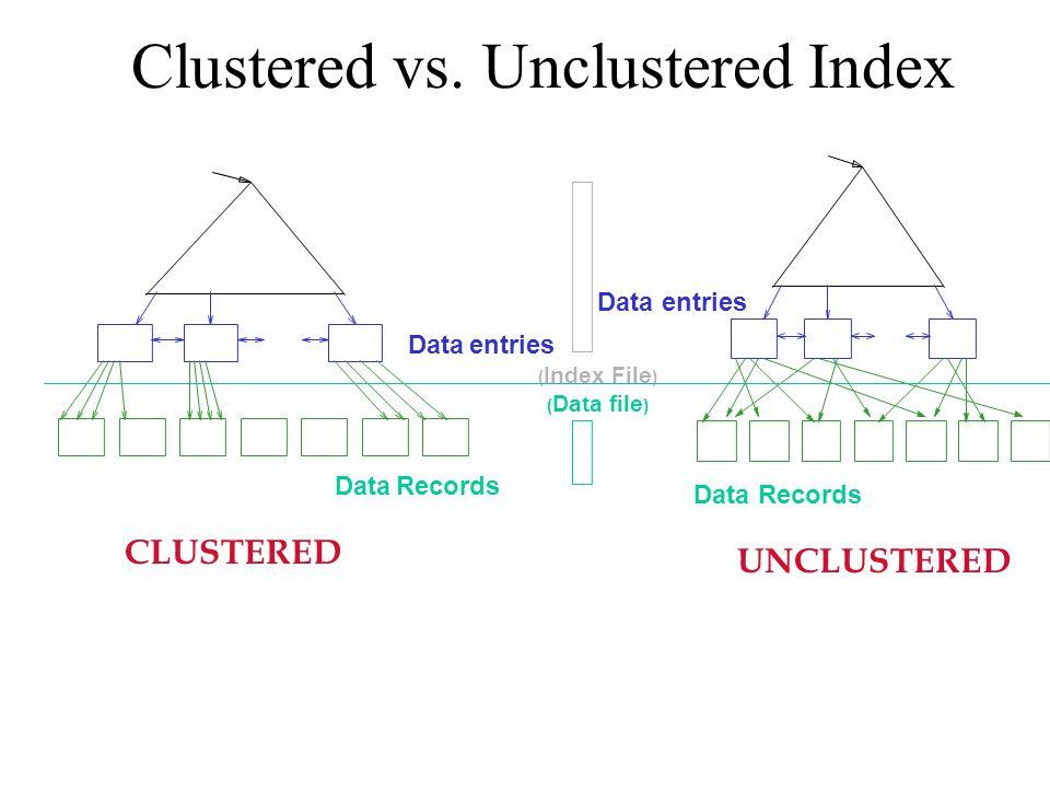 Clustered vs. Unclustered Index Data entries ( Index File ) ( Data file ) Data Records Data entries Data Records CLUSTERED UNCLUSTERED