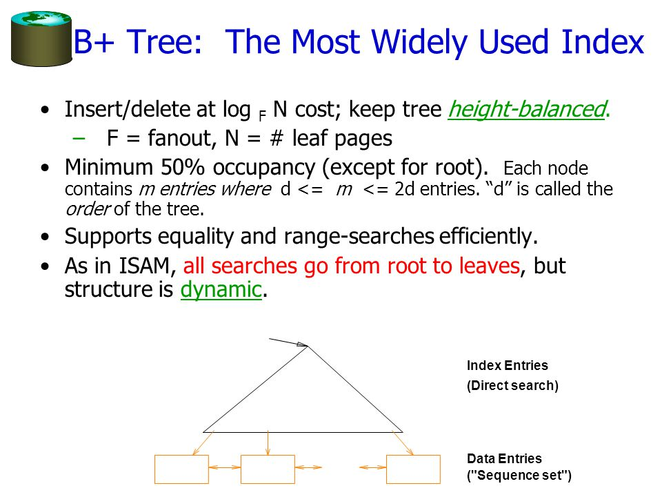 Insert/delete at log F N cost; keep tree height-balanced.