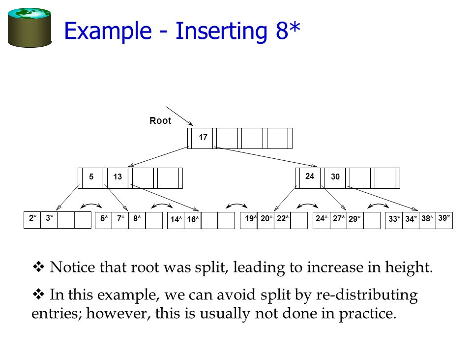 Example - Inserting 8* v Notice that root was split, leading to increase in height. v In this example, we can avoid split by re-distributing entries;