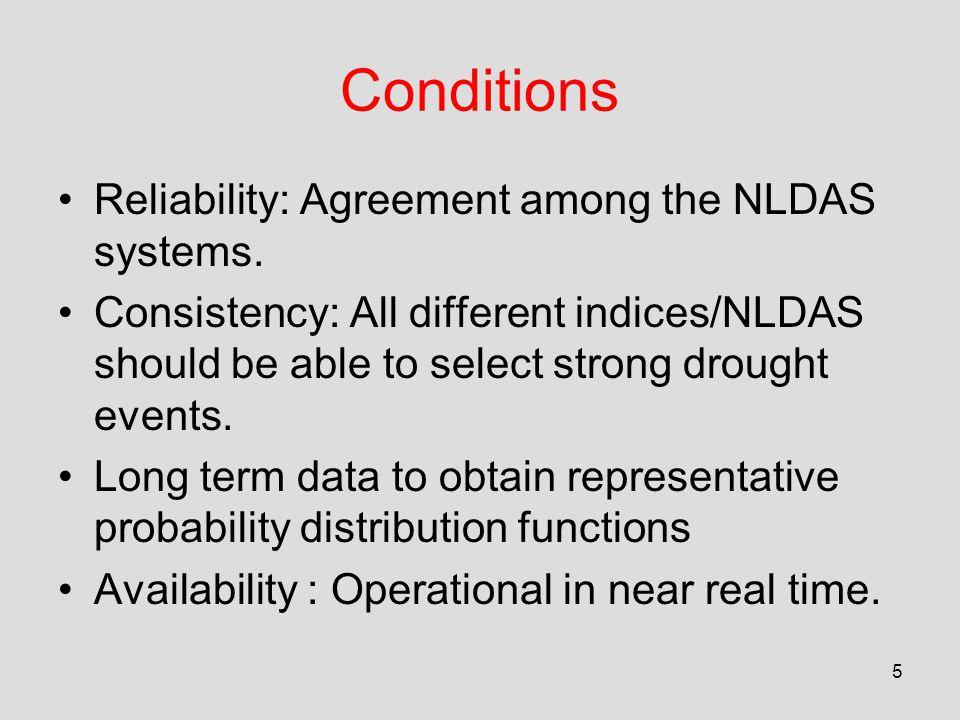 6 Drought Indices Meteorological drought: Precipitation deficit.