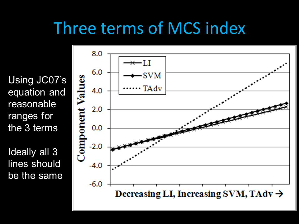 Three terms of MCS index Using JC07's equation and reasonable ranges for the 3 terms Ideally all 3 lines should be the same