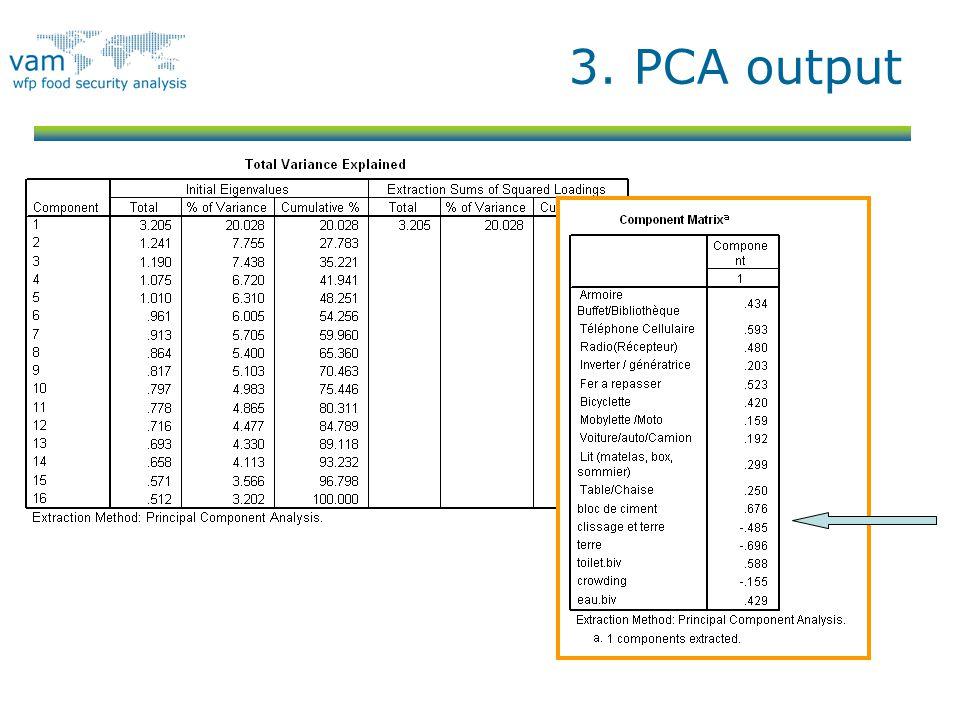 3. PCA output