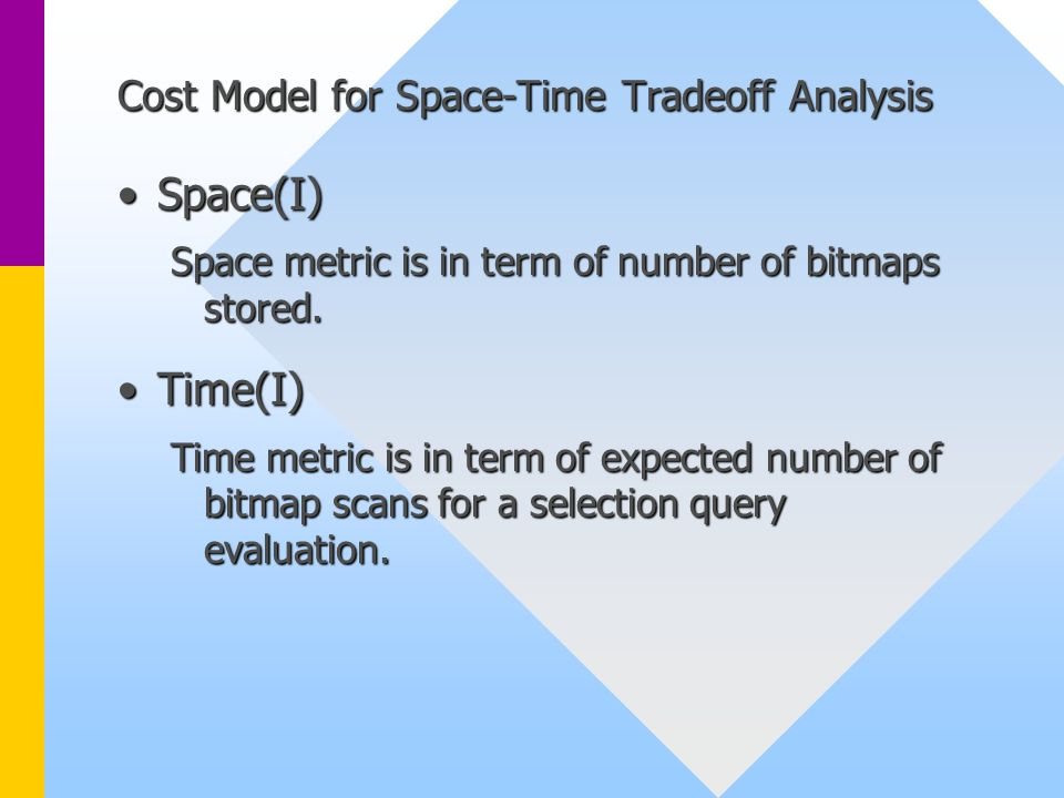 Cost Model for Space-Time Tradeoff Analysis Space(I)Space(I) Space metric is in term of number of bitmaps stored.