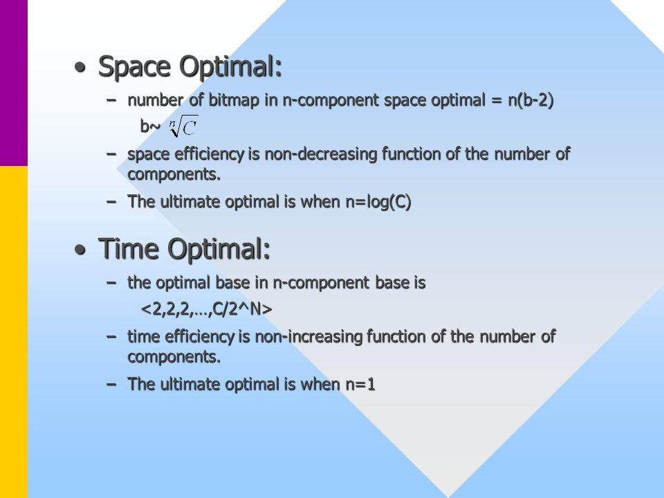 Space Optimal:Space Optimal: –number of bitmap in n-component space optimal = n(b-2) b~ –space efficiency is non-decreasing function of the number of