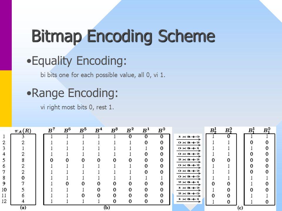 Bitmap Encoding Scheme Equality Encoding: bi bits one for each possible value, all 0, vi 1. Range Encoding: vi right most bits 0, rest 1.