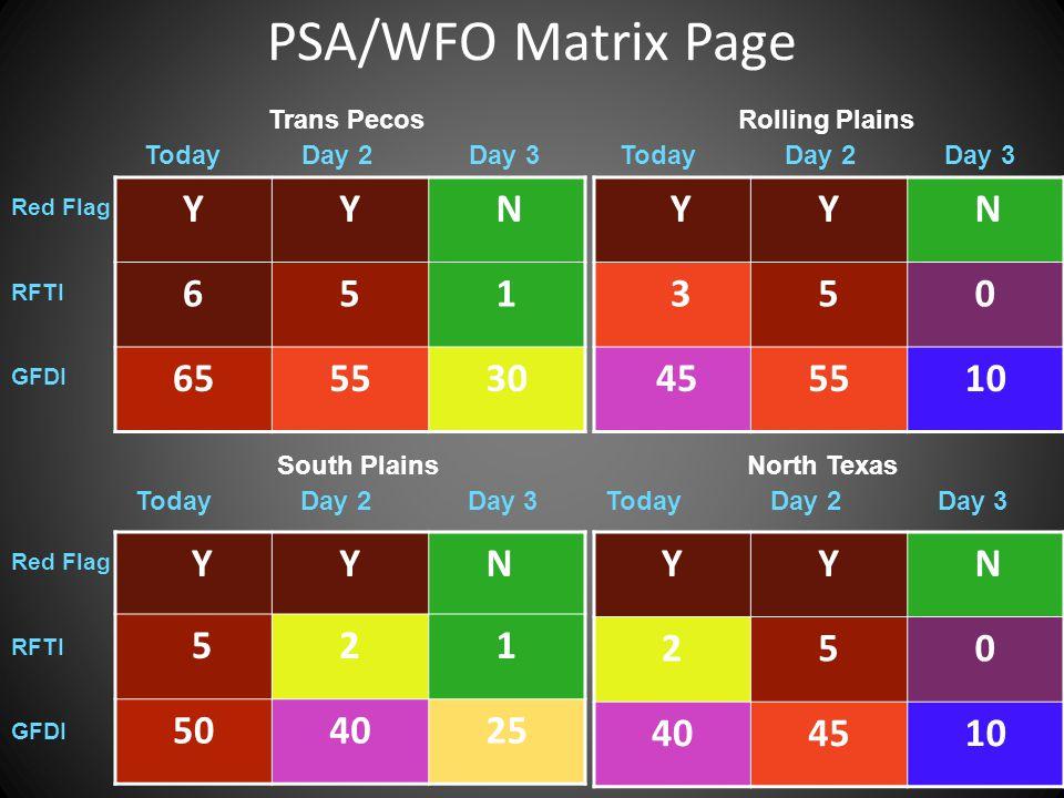 PSA/WFO Matrix Page Y Y N 6 5 1 655530 Y Y N 3 5 0 455510 Y Y N 5 2 1 504025 Y Y N 2 5 0 404510 Red Flag RFTI GFDI Red Flag RFTI GFDI Trans PecosRolli