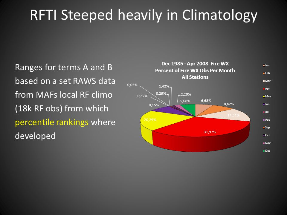 RFTI Steeped heavily in Climatology Ranges for terms A and B based on a set RAWS data from MAFs local RF climo (18k RF obs) from which percentile rankings where developed