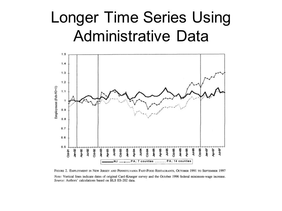 Longer Time Series Using Administrative Data