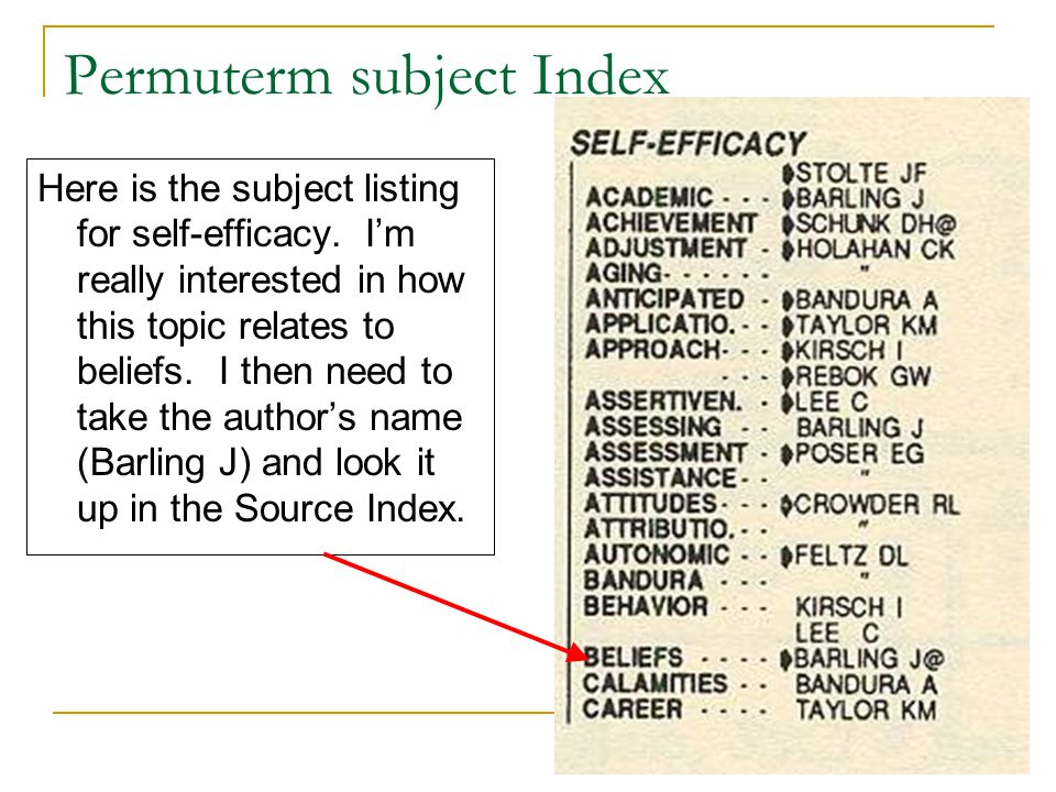 Permuterm subject Index Here is the subject listing for self-efficacy.