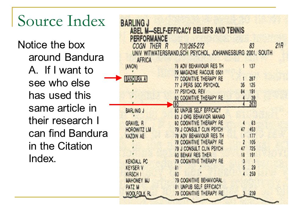 Source Index Notice the box around Bandura A.