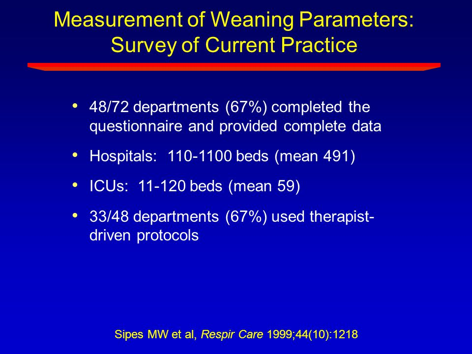 Measurement of Weaning Parameters: Survey of Current Practice 48/72 departments (67%) completed the questionnaire and provided complete data Hospitals