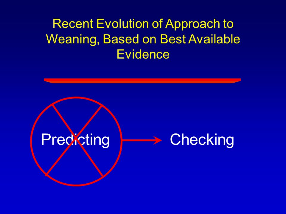 Recent Evolution of Approach to Weaning, Based on Best Available Evidence PredictingChecking