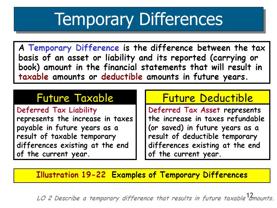 12 A Temporary Difference is the difference between the tax basis of an asset or liability and its reported (carrying or book) amount in the financial statements that will result in taxable amounts or deductible amounts in future years.