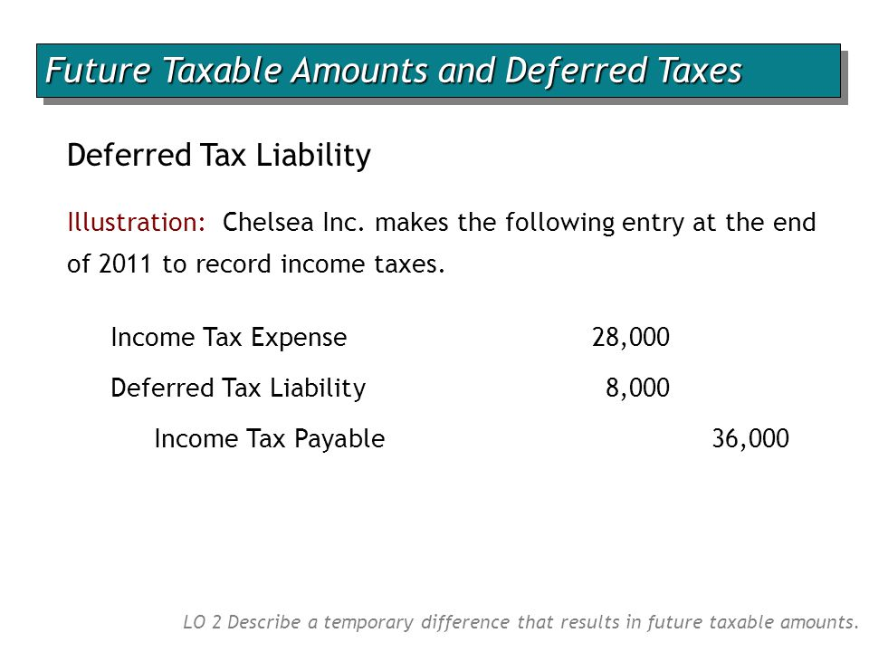 LO 2 Describe a temporary difference that results in future taxable amounts.