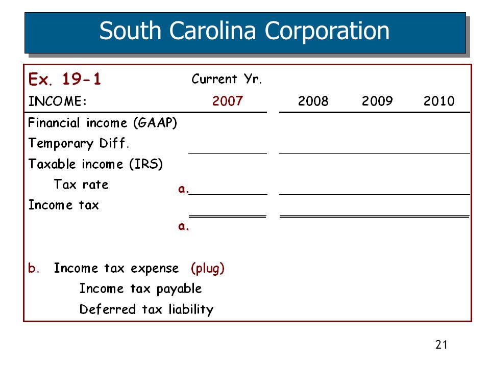 21 South Carolina Corporation a. a.