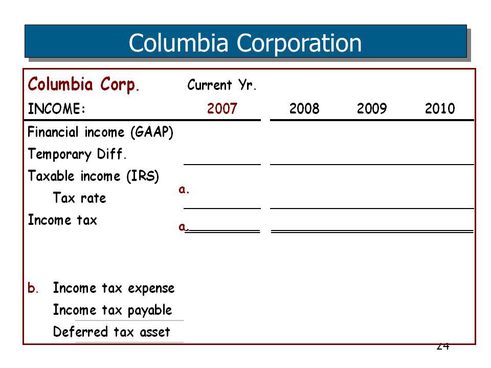 24 Columbia Corporation a. a.