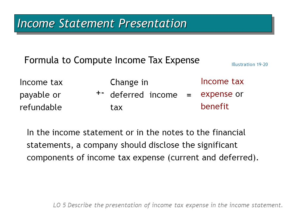 Income tax payable or refundable LO 5 Describe the presentation of income tax expense in the income statement.