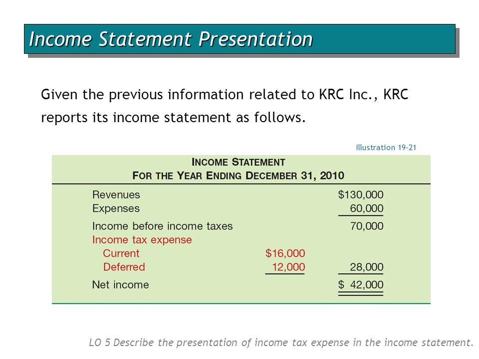 LO 5 Describe the presentation of income tax expense in the income statement.