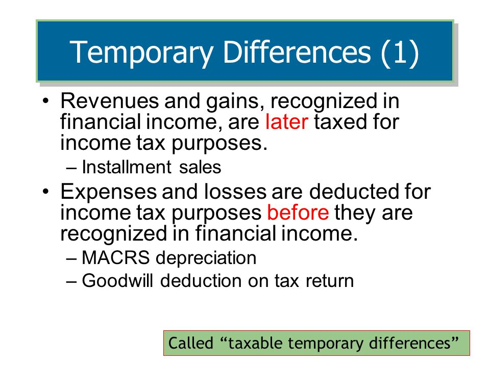 Temporary Differences (1) Revenues and gains, recognized in financial income, are later taxed for income tax purposes.